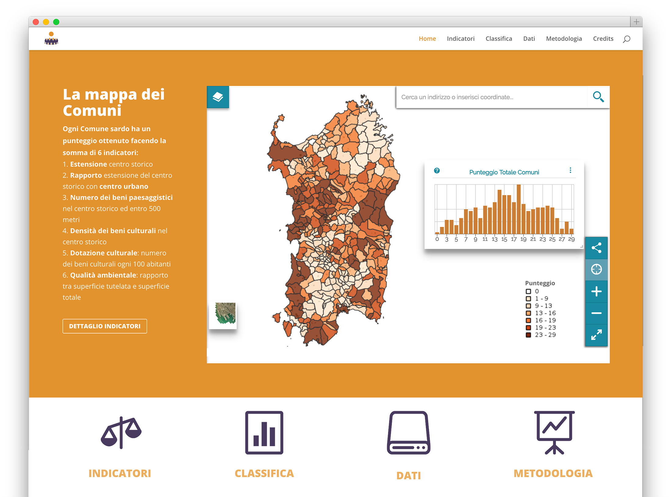 Mappe per i progetti di ricerca